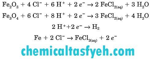 فرمول ضد خوردگی شیمیایی